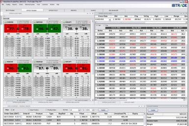 FX Options Trading Platform Screenshot