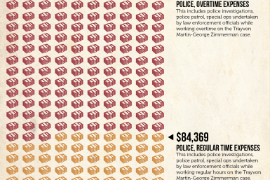 Here's How Much The Trayvon Martin-George Zimmerman Cost Taxpayers