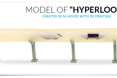 3D Printed Hyperloop