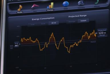 energy consumption graph tesla tsla model s