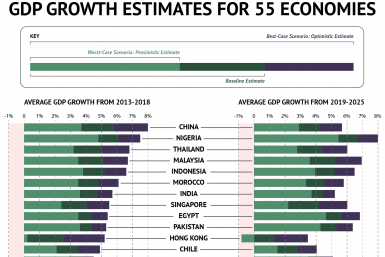GDP PROJECTIONS-01