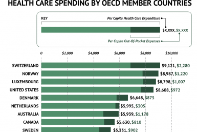 health care spending-01