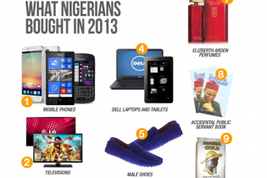 Jumia top ten products