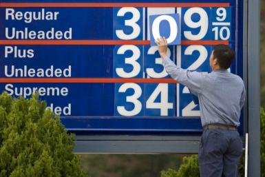 U.S. Gasoline Prices-Labor Day 2014
