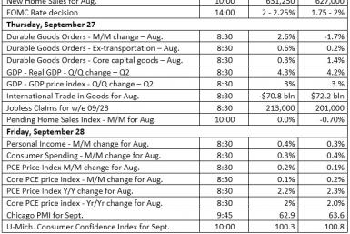 IBT Weekly Economic Calendar 0924