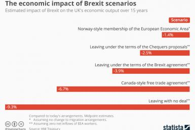 chartoftheday_16251_gov_economic_impact_of_brexit_scenarios_n