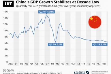 20190418_China_Growth_Quarter_IBT
