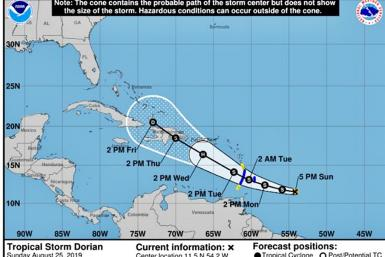 National Hurricane Center's 5-day track and intensity forecast cone for Tropical Storm Dorian