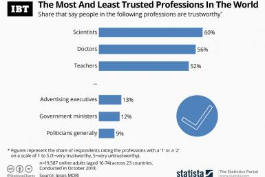 20190918_Global_Trusted_Professions_IBT