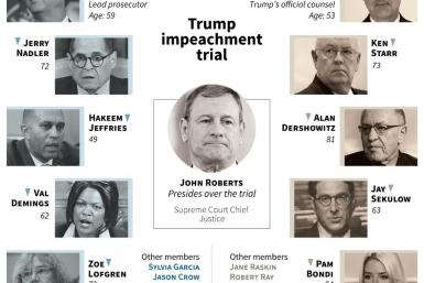 Members of the Democratic prosecution and Trump's defense teams in the impeachment trial in the US Senate.