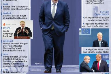 Profile of British Prime Minister Boris Johnson.