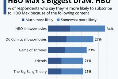 HBO_Max_IBT