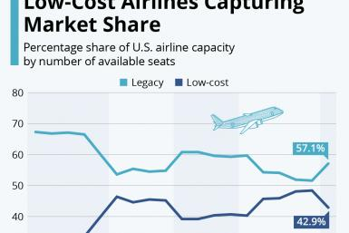 Airline_Seats_Availability