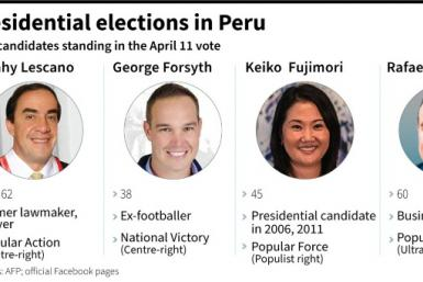 Main candidates in Peru's April 11 presidential election