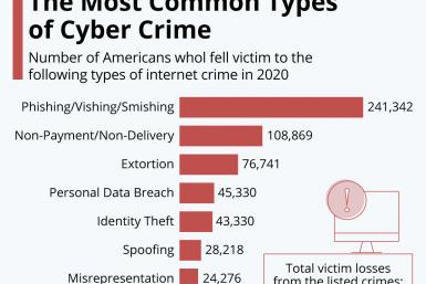 20210409_Cyber_Crime_2021_IBT