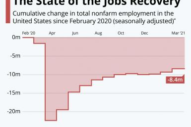 20200412_IBT_Jobs_Recovery