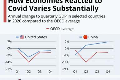 20210415_GDP_Comparison_IBTimes