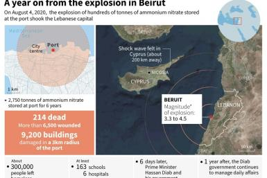 Map and key statistics on the massive explosion in the port of Beirut on August 4, 2020.