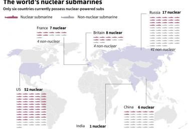 Graphic on nuclear submarines around the world