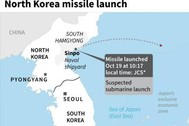Factfile on the North Korean missile launch on Tuesday October 19