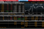 5 Alternatives To The Bloomberg Terminal