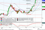 Spot USD/JPY Forecast for 03/13 by Daytradeideas.com