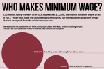 In The US, Who Makes Minimum Wage?