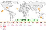 Best Bitcoin Infographic We've Seen Yet