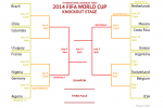 Printable Bracket For The Knockout Stage
