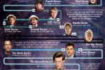 doctor-who-infographic-age-of-the-doctor-timeline