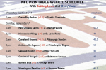 NFL week 1 schedule and betting odds