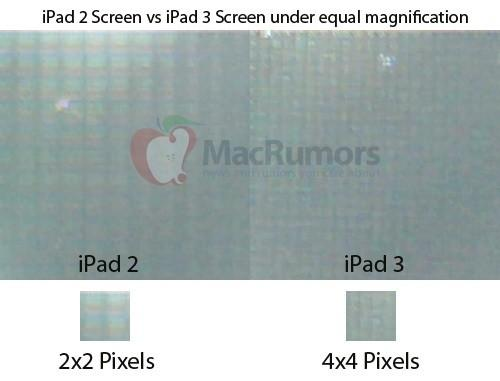 New Evidence Confirms Retina Display with 2048×1536 Resolution on the iPad 3