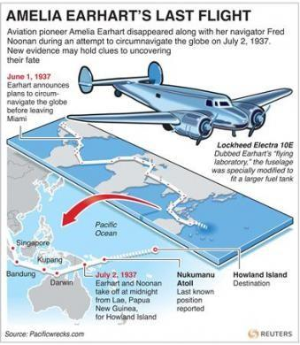 Map of renown American pilot Amelia Earhart's last flight with illustration of her aircraft. New evidence may hold clues to uncovering her disappearance over the Pacific in 1937.