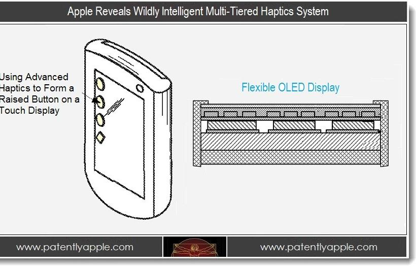 iPhone 5 Features: Apple Patents Advanced Haptics For Flexible OLED Screen [PICTURES]