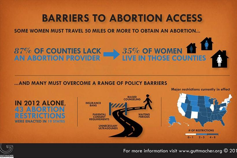 Barriers To Abortion Access