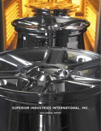 Superior Industries International Plans Mexican Factory