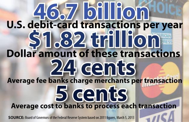 Debit Card Fees (graphic)