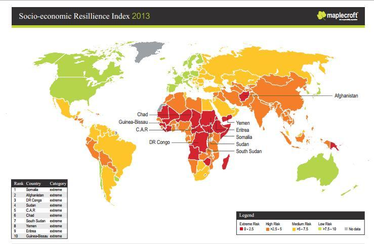 Maplecroft Socioeconomic Resilience Index