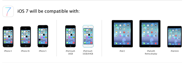 Older Models and iOS 7 Features