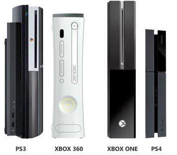 PS4 Size Comparison