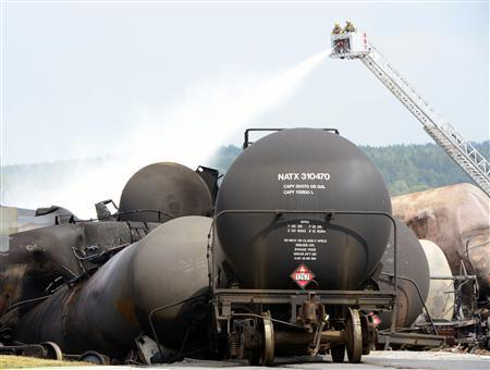Can The Railroad Industry Handle The US Oil Boom?