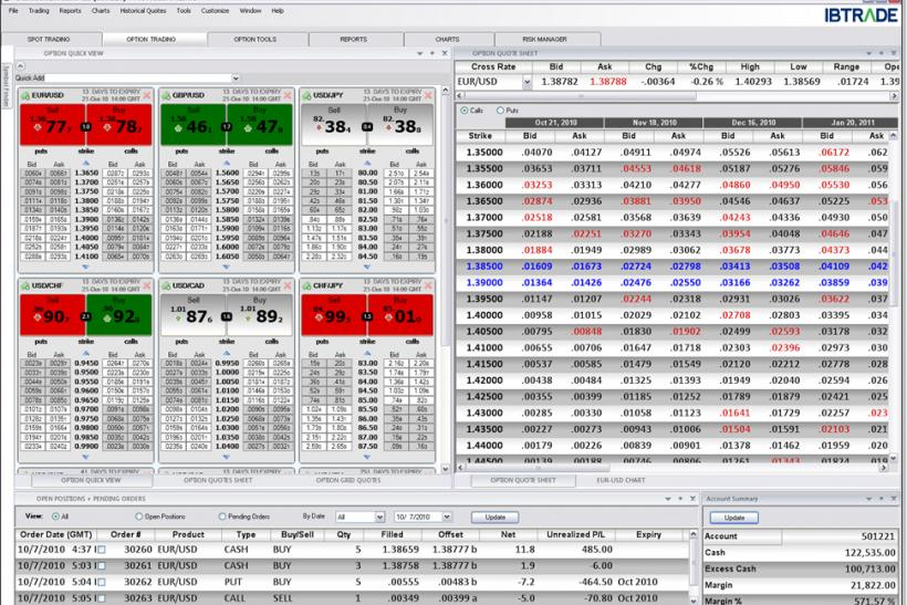 Fx options broker