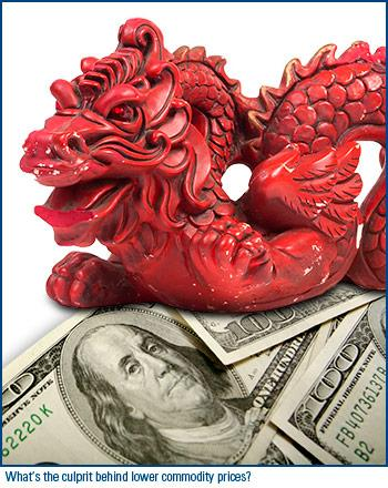 US Dollar and China