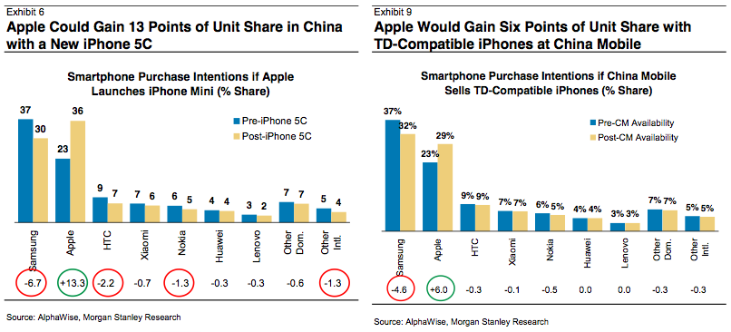 apple-aapl-iphone6-china2