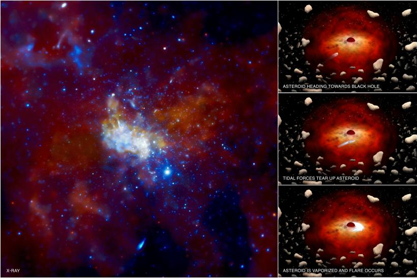 Sagittarius A black hole