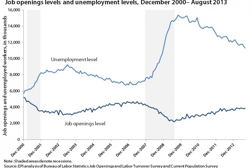 002 jobs openings v seekers