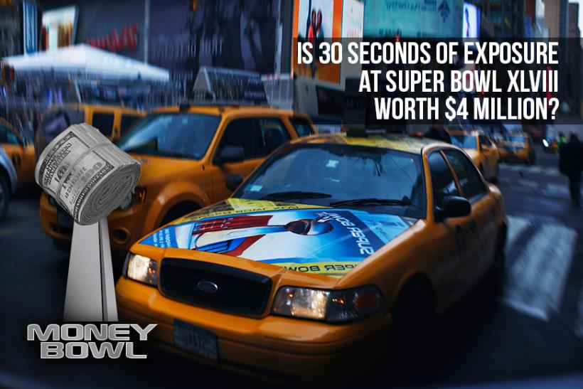 Money Bowl - Ad Prices Super Bowl