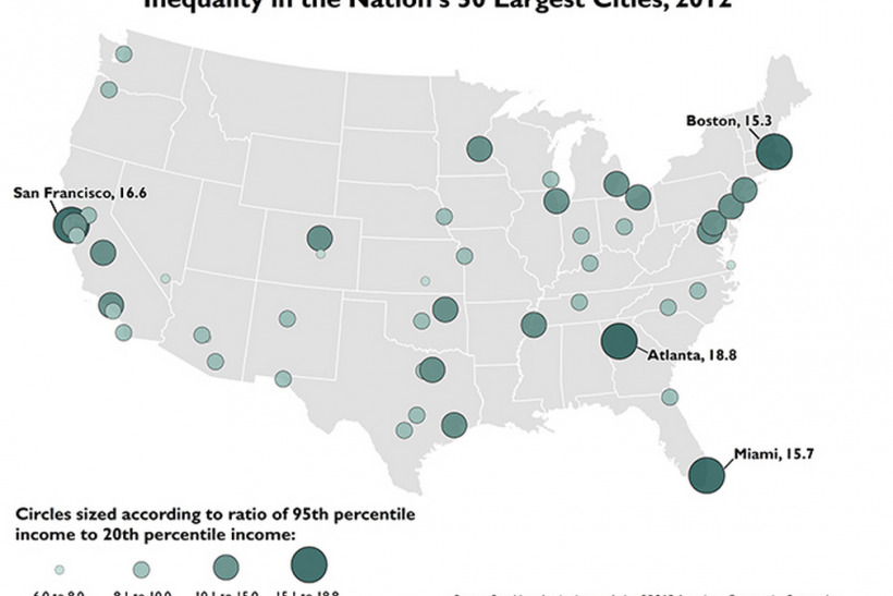 Inequality By City