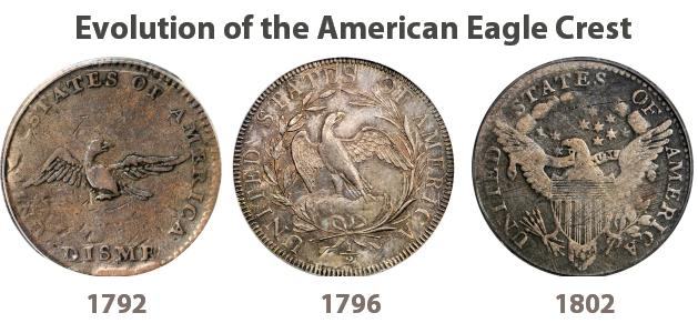 Eagle Evolution
