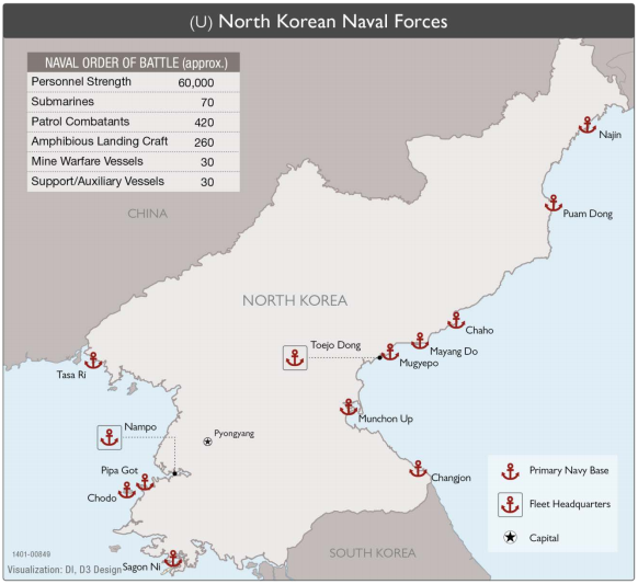 DPRK naval forces